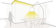 Übersicht aller Lichtszenen