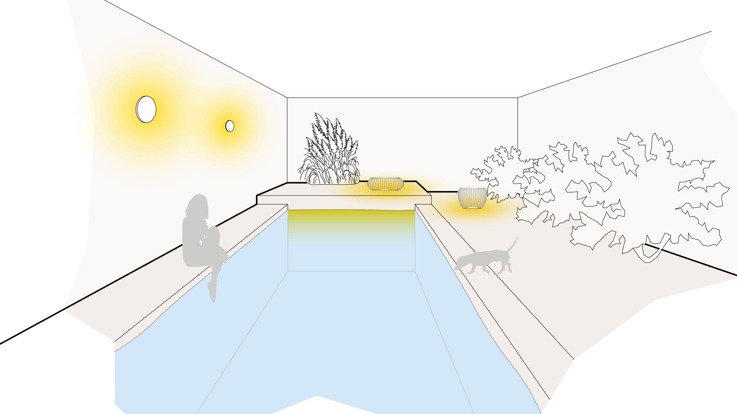 Licht & Leuchten für den Pool