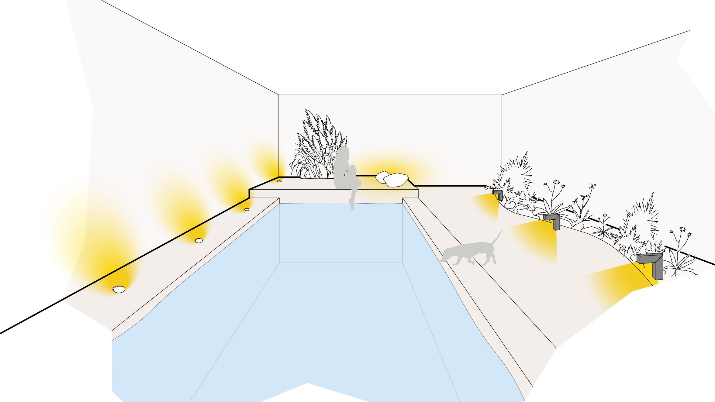 Leuchten & Lampen für den Pool