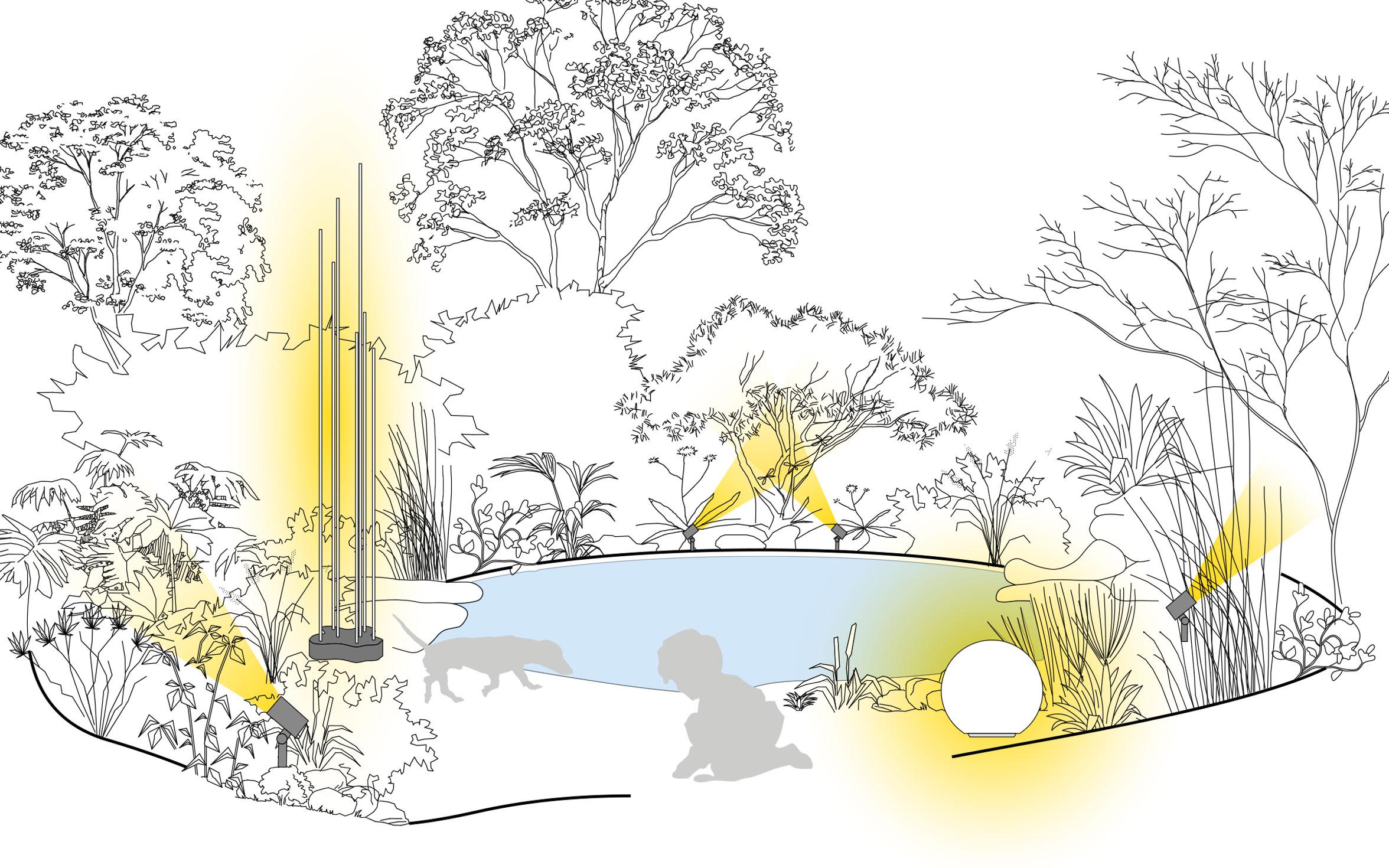 Licht & Lampen für den Teich